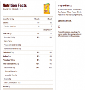 Post_Shredded_Wheat_Nutrition_Facts