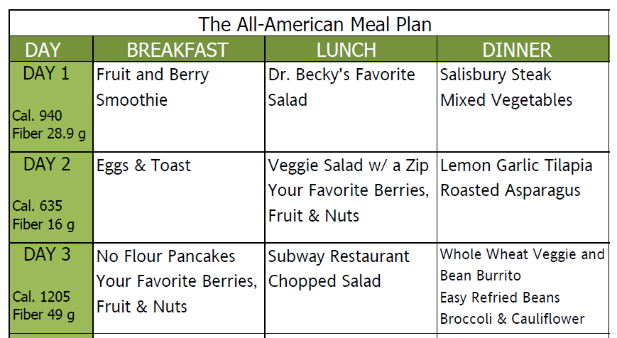 Diet Plan Meal Plan