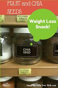 Chia Seeds Recipe