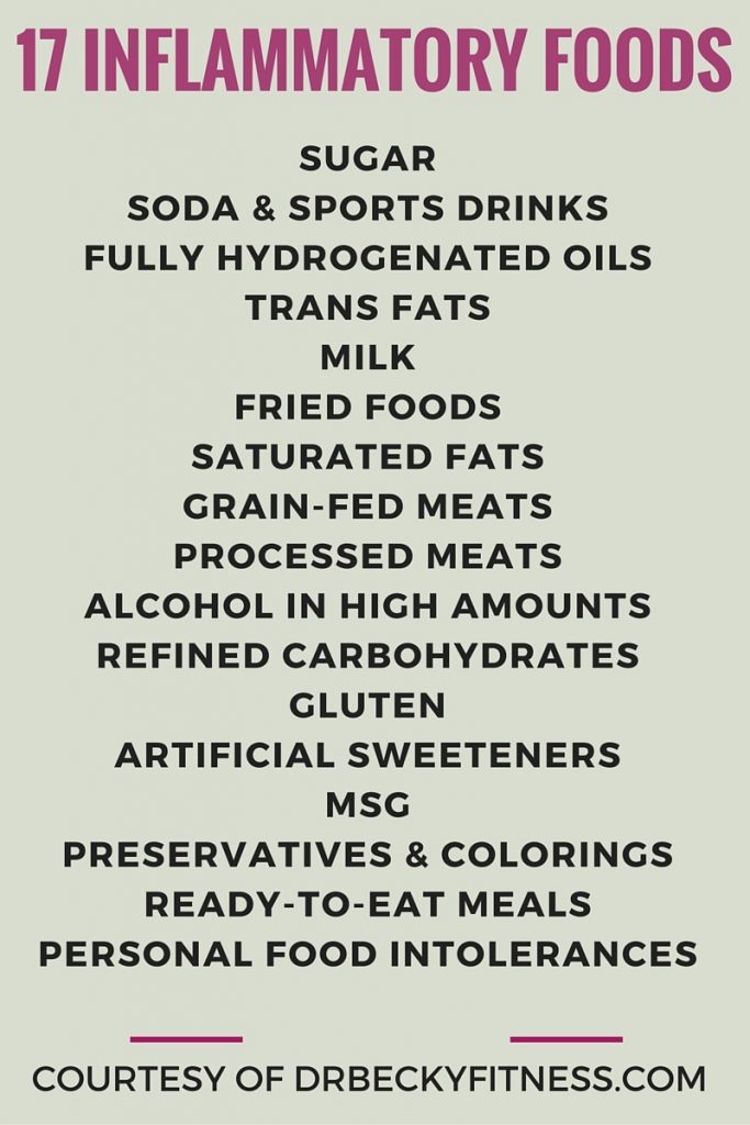 Inflammatory-foods-list-graphic