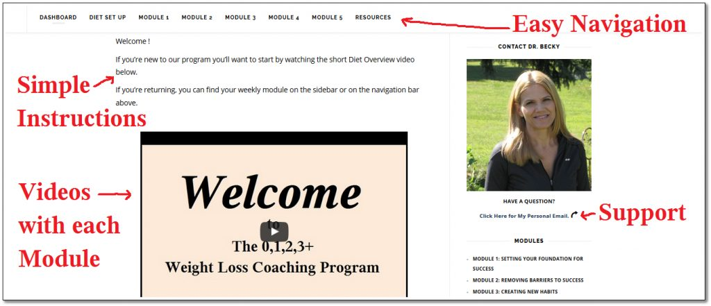 0123+ Weight Loss Coaching Program