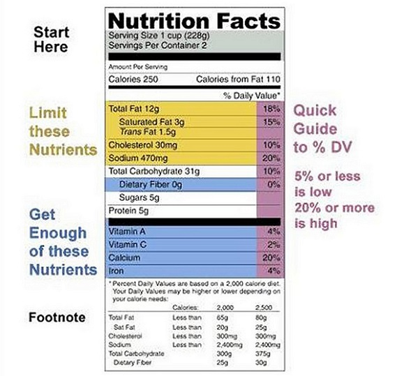 Eating Clean to Lose Weight