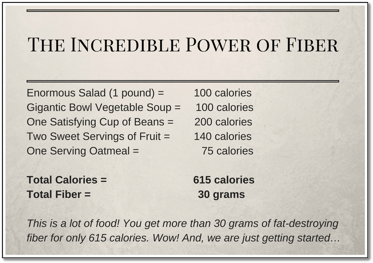How to Lose 10 Pounds in a Month Naturally Fiber