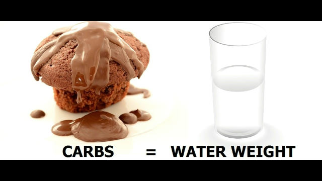 Why You Gain Weight