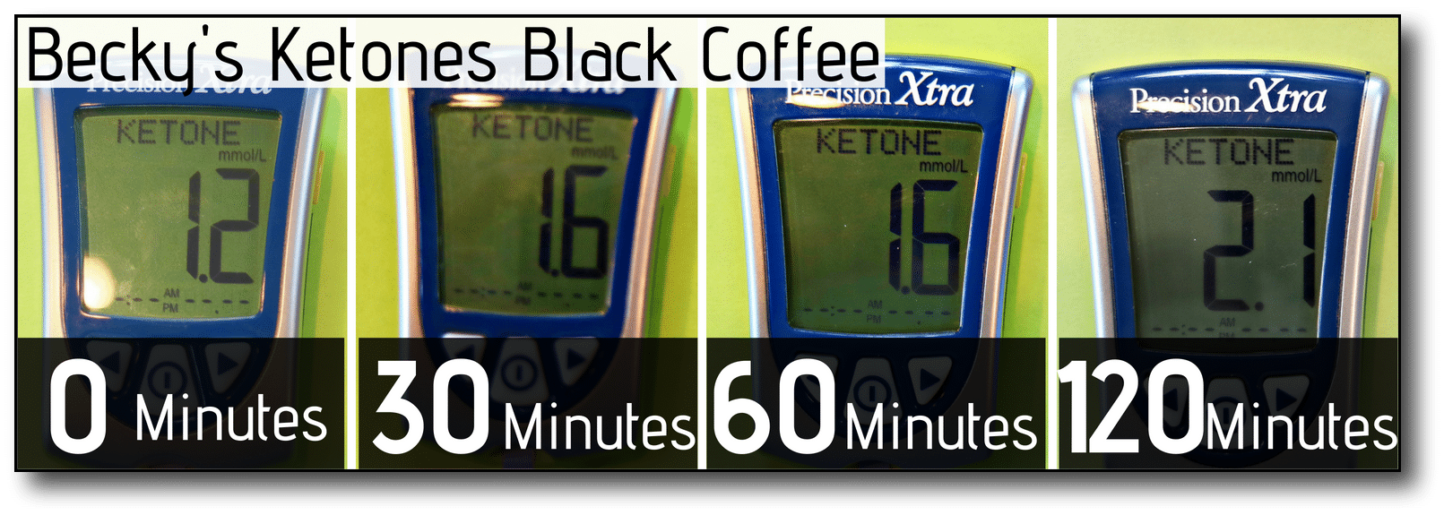 coffee and intermittent fasting- b ketone black coffee