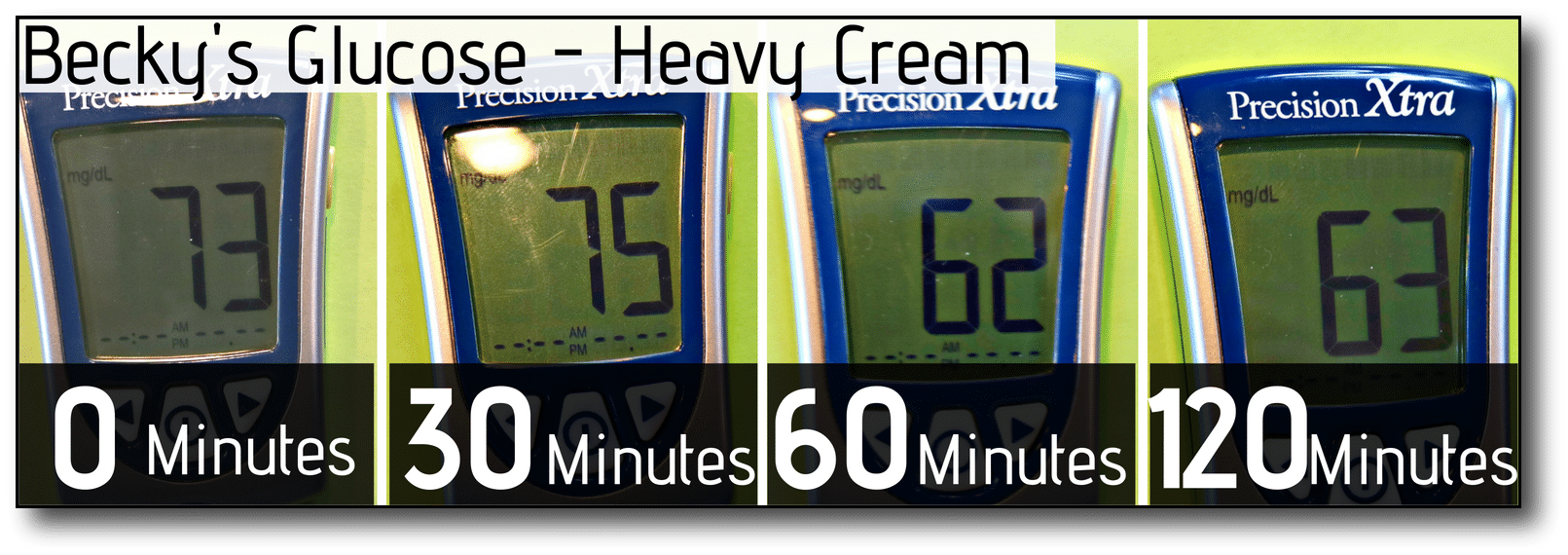 coffee and intermittent fasting-becky glucose heavy cream