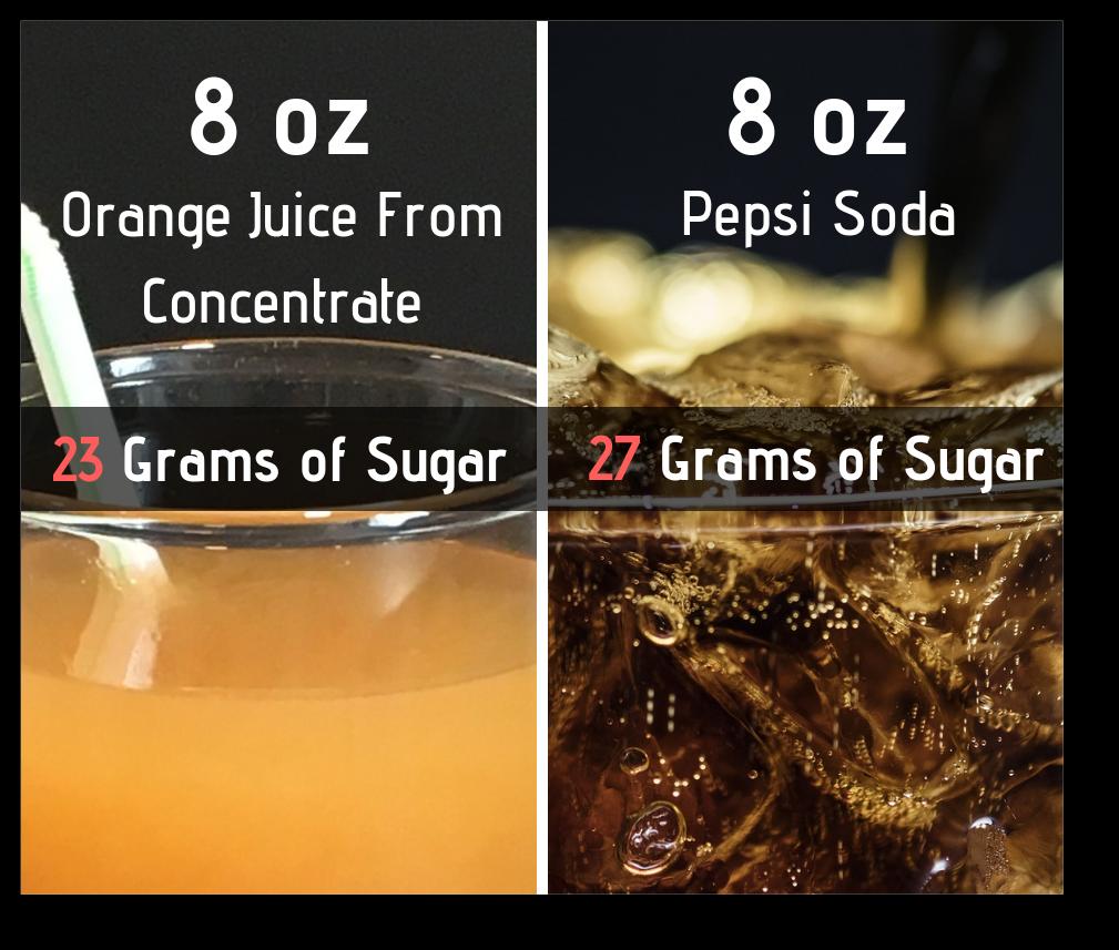 fruit juice concentrate - pepsi vs juice