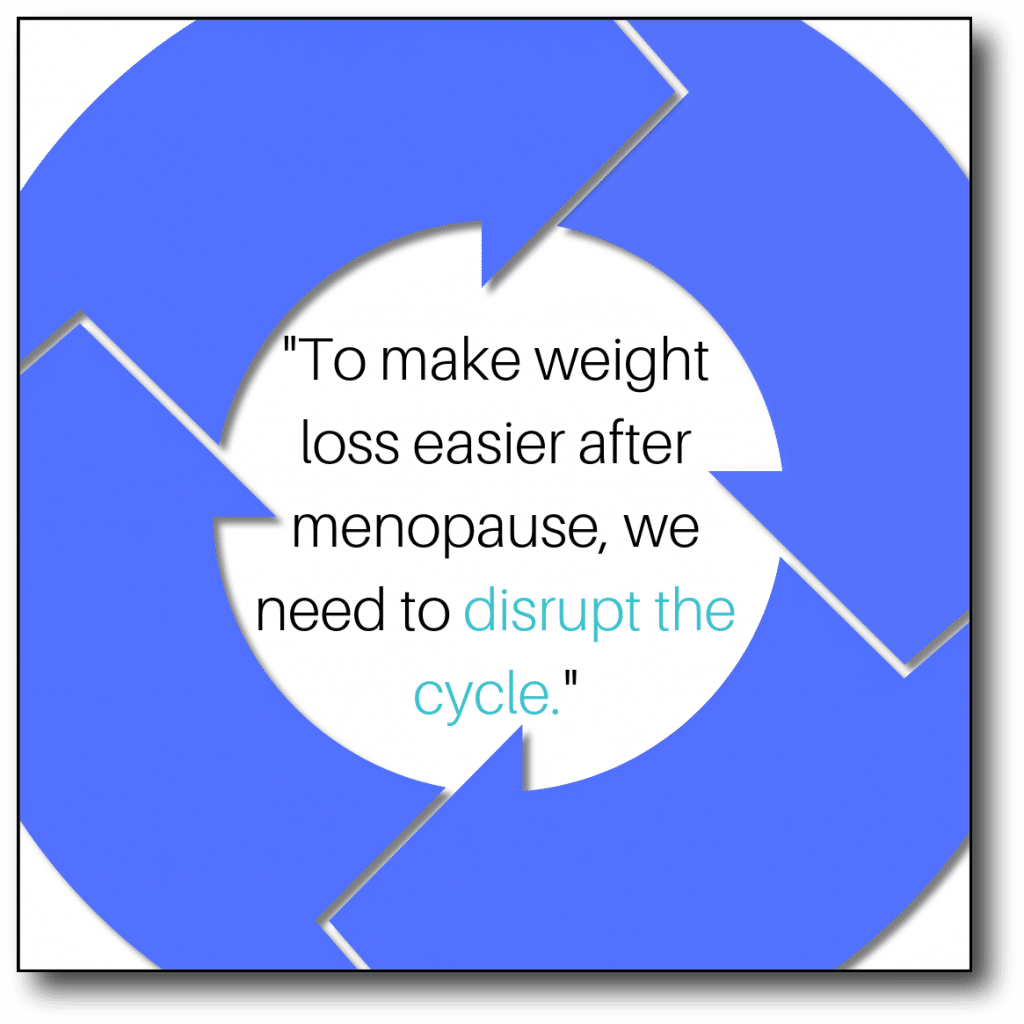 weight loss after menopause -disrupt cycle
