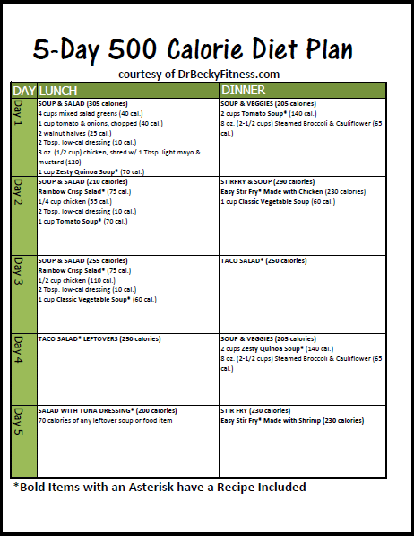 Calorie Diet And Meal Plan