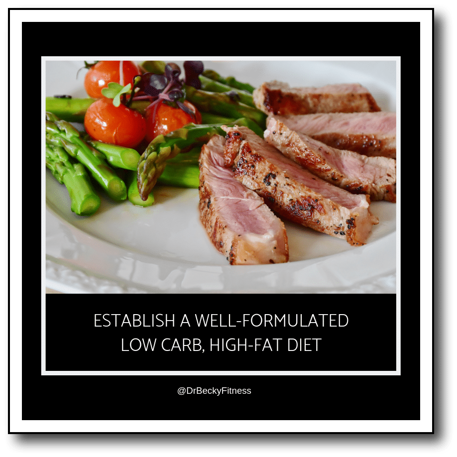 low carb, high fat diet