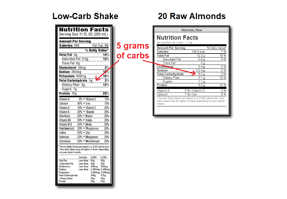 low-carb foods