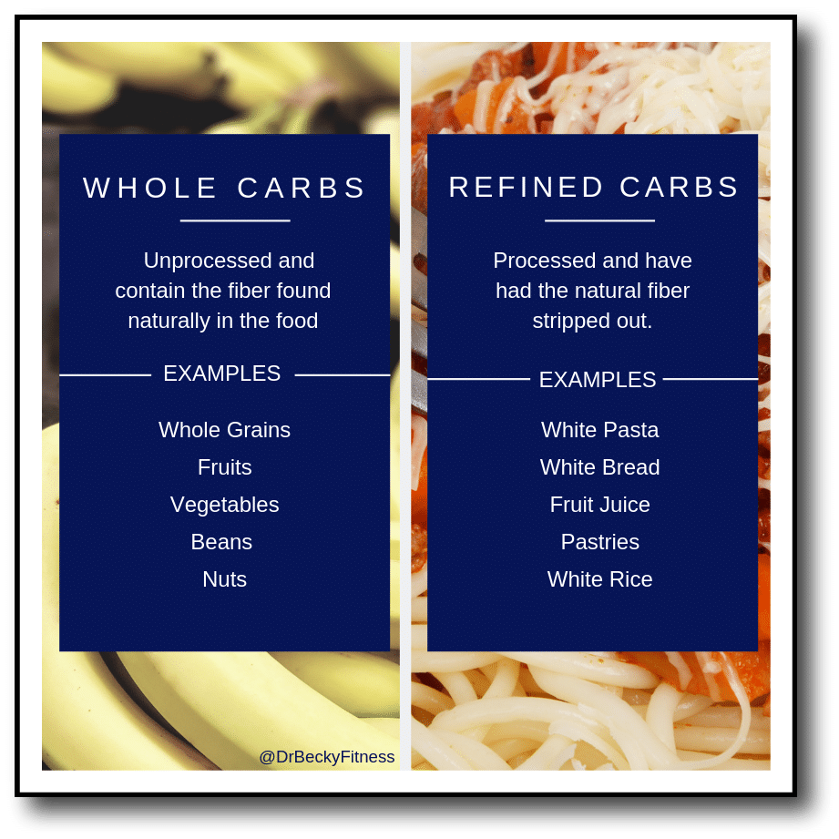 whole carbs vs refined carbs