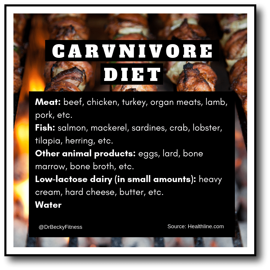 carnivore diet guidelines