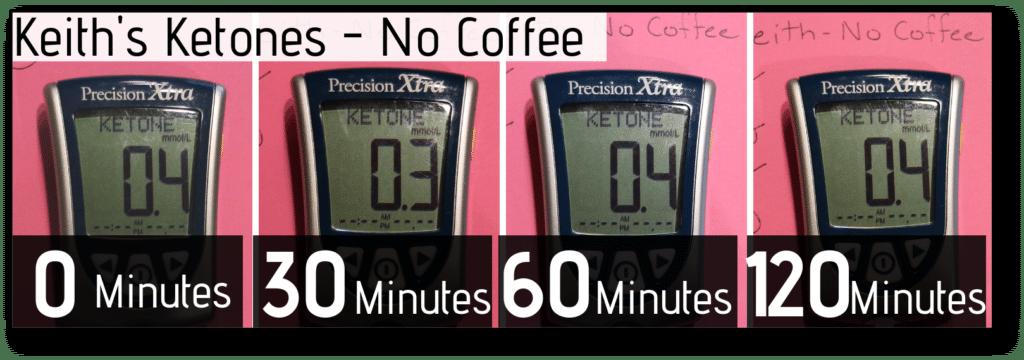 -K-Ketone no coffee