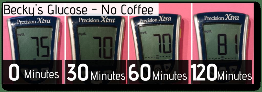 B-Glucose-No-Coffee