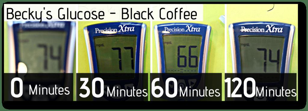 B-Glucose-w-coffee