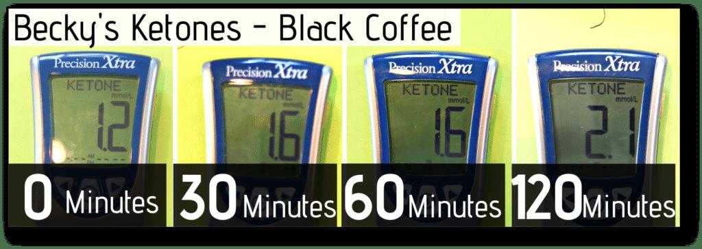 -B-Ketones-w-coffee