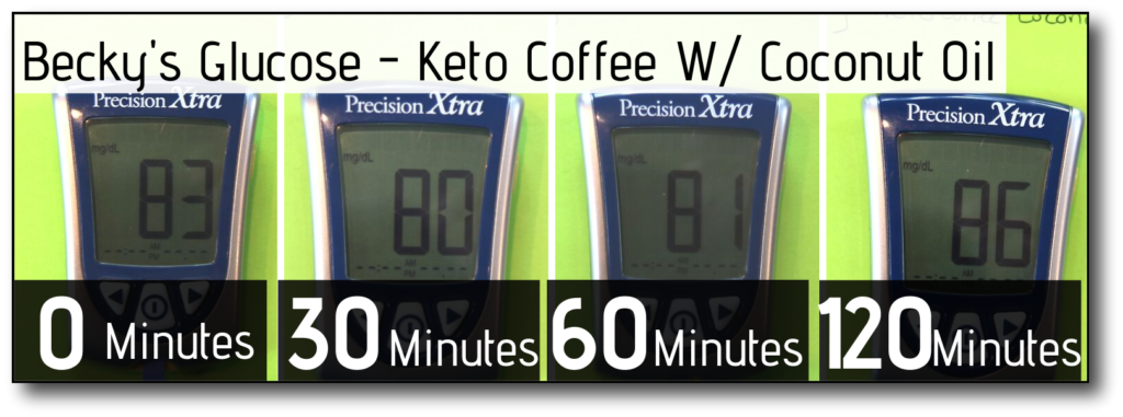 Keto-Coffee-Break-A-Fast-Coconut-Oil-B-Glucose