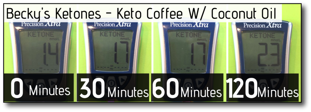 Keto-Coffee-Break-A-Fast-Coconut-Oil-B-Ketones