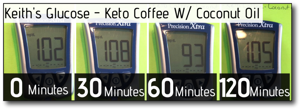 Keto-Coffee-Break-A-Fast-Coconut-Oil-K-Glucose