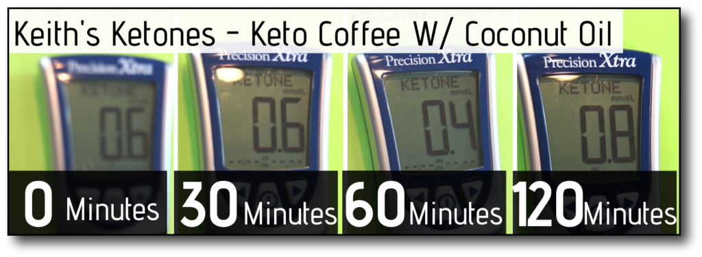Keto-Coffee-Break-A-Fast-Coconut-Oil-K-Ketones