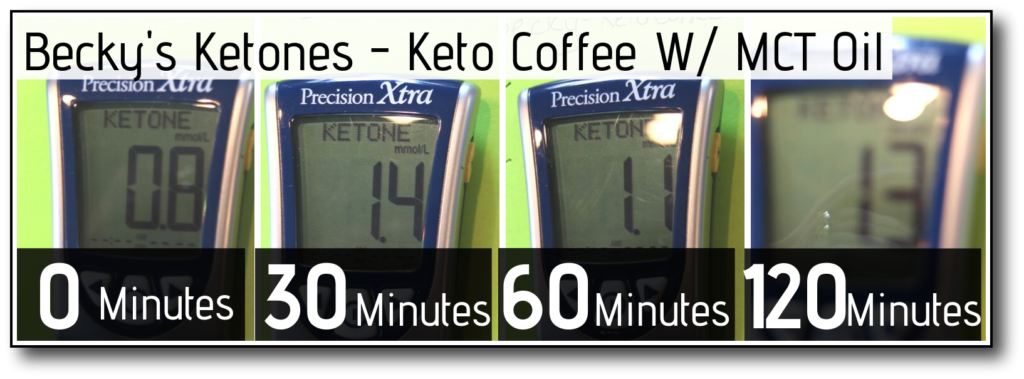 Keto-Coffee-Break-A-Fast-MCT-Oil-B-Ketones