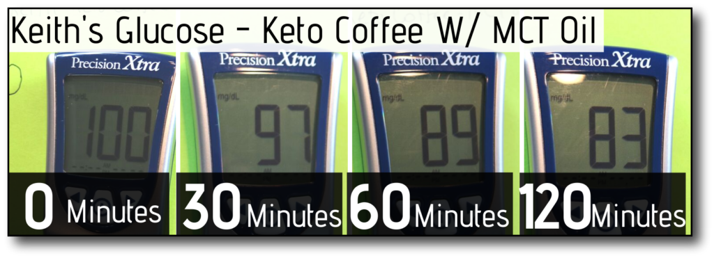 Keto-Coffee-Break-A-Fast-MCT-Oil-K-Glucose