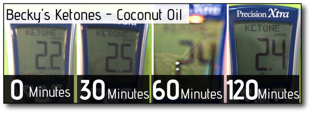 Keto-Coffee-Break-A-Fast-Only-Coconut-Oil-B-Ketones