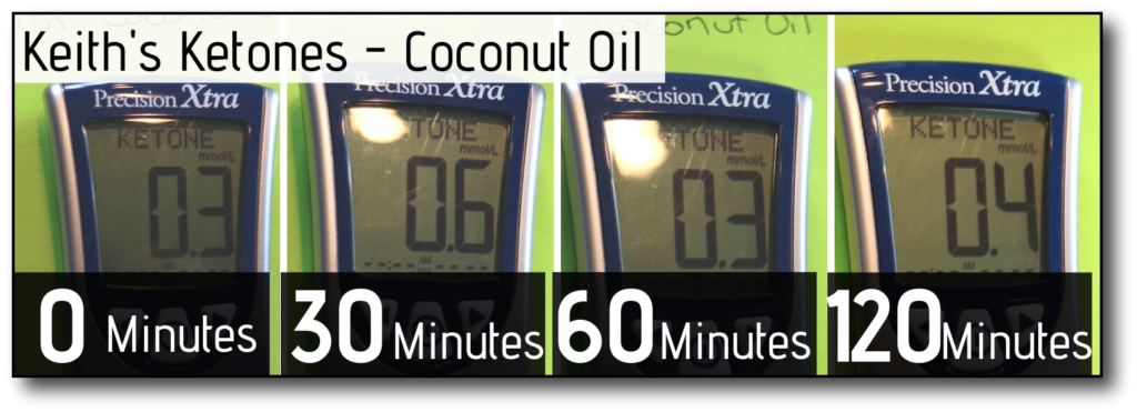 Keto-Coffee-Break-A-Fast-Only-Coconut-Oil-K-Ketones