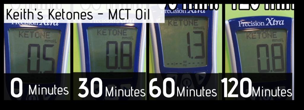 MCT Oil-K-ketones