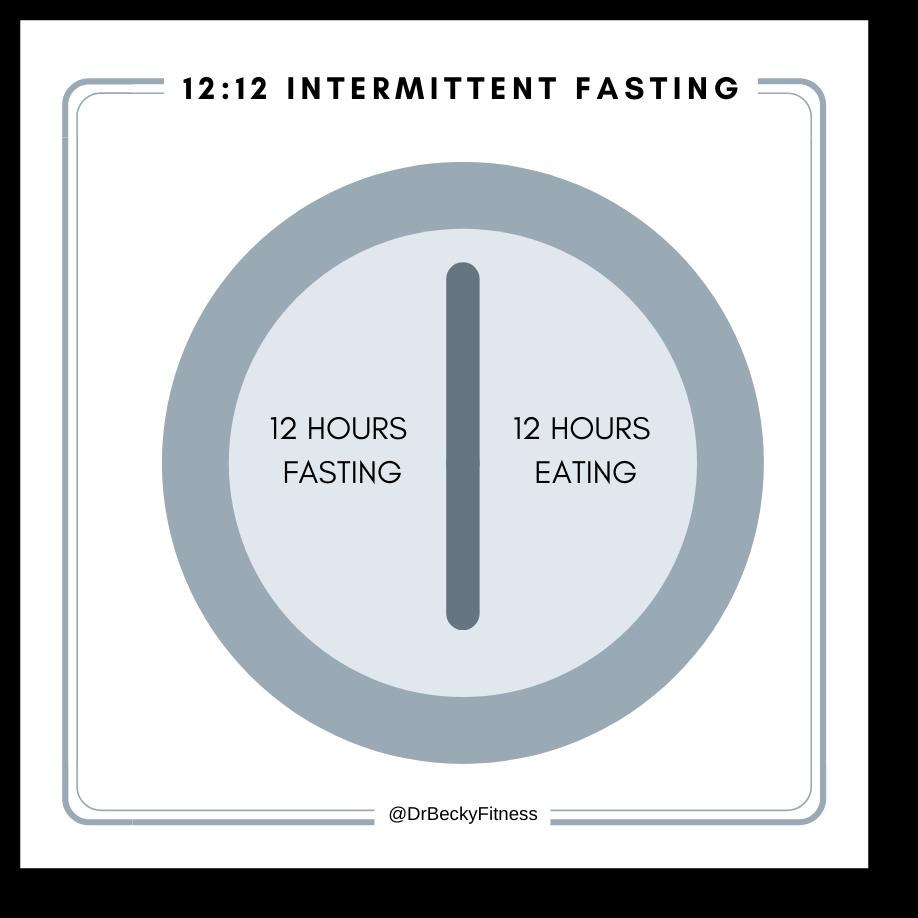 12:12 Intermittent Fasting Schedule