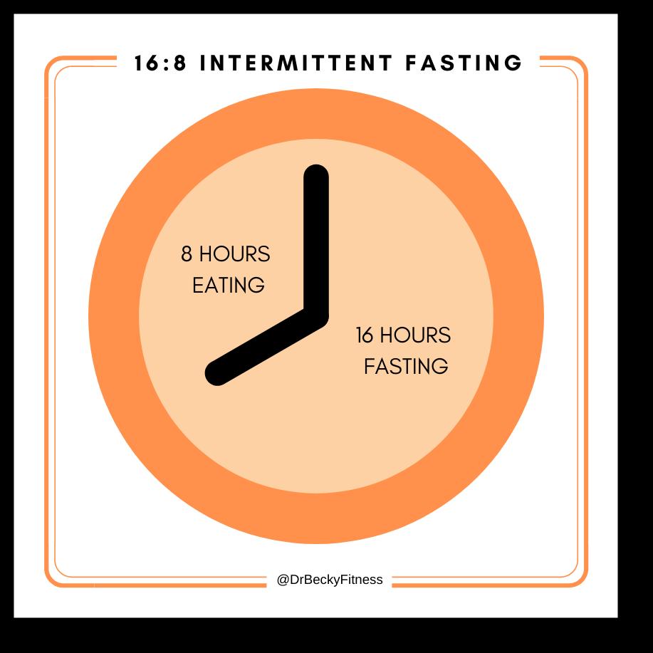 16:8 Intermittent Fasting Method