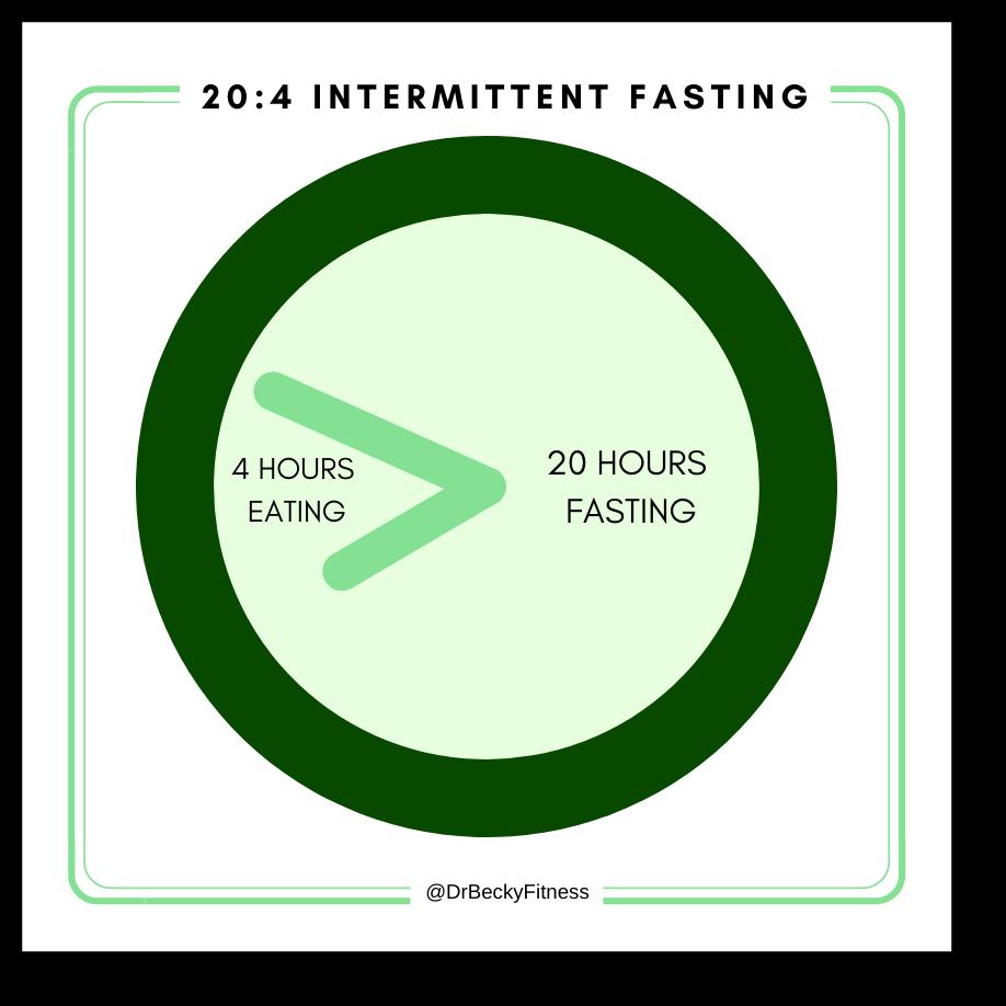 The Warrior Diet Intermittent Fasting