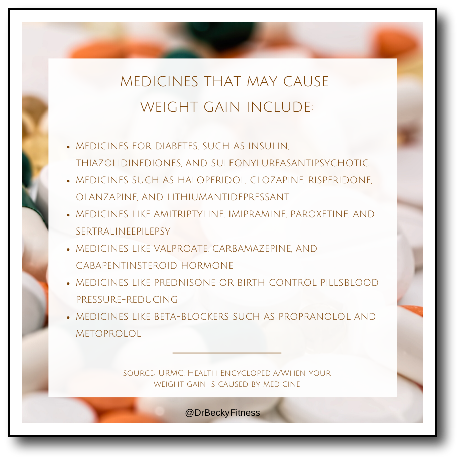 Medicines that may cause weight gain