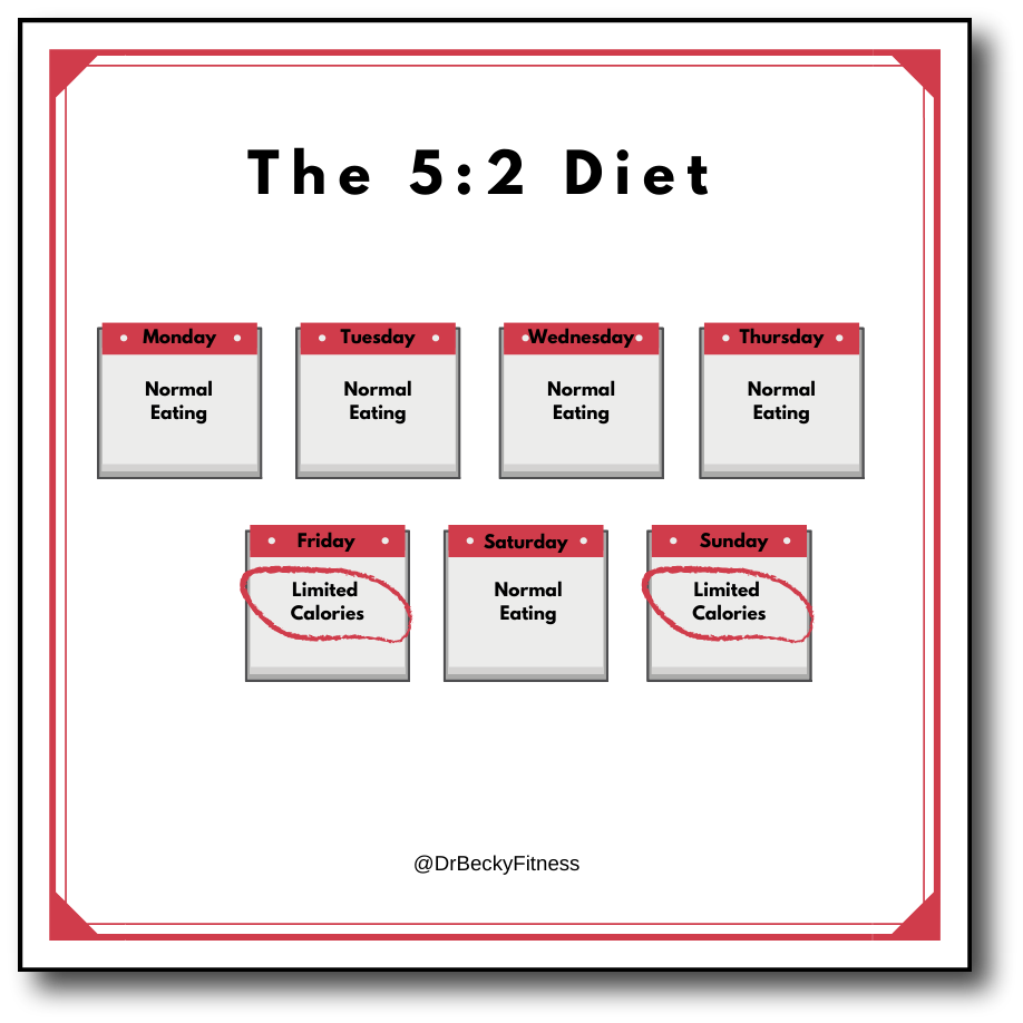 The 5:2 Diet The Fast Diet