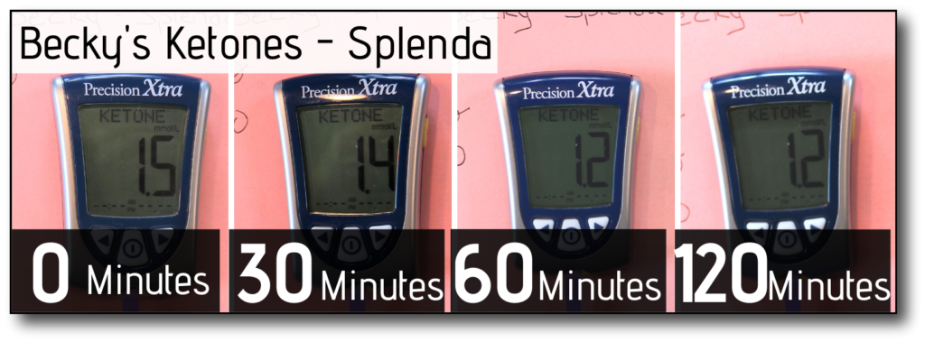 sweetener-Break-An-intermittent-Fast-Splenda-B-Ketones
