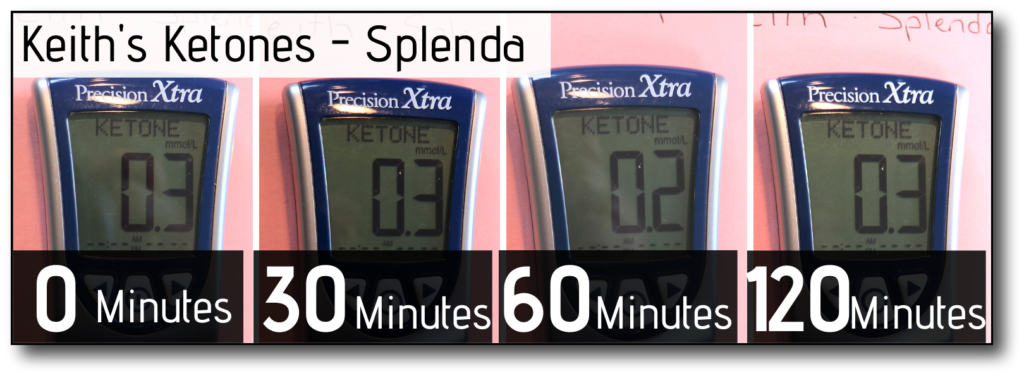 sweetener-Break-An-intermittent-Fast-Splenda-K-Ketones