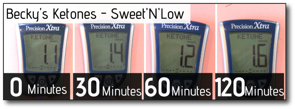 sweetener-Break-An-intermittent-Fast-Sweetnlow-B-Ketones