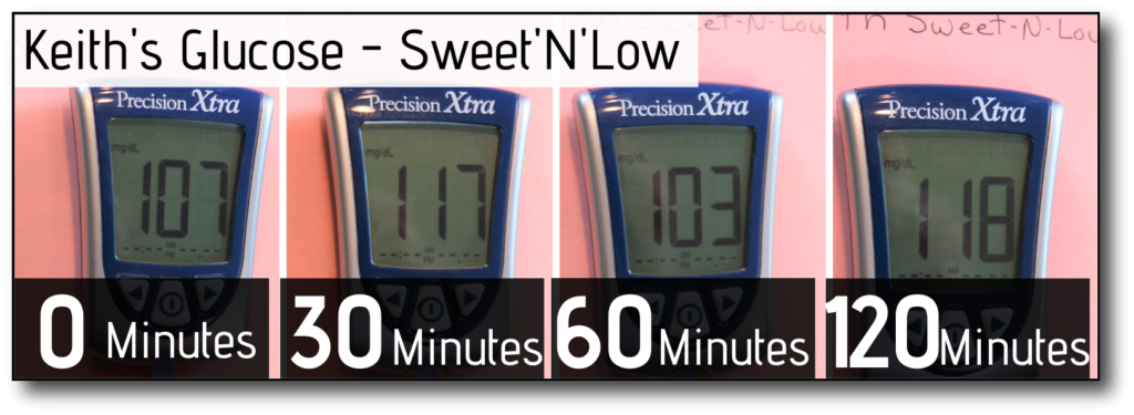 sweetener-Break-An-intermittent-Fast-Sweetnlow-K-Glucose