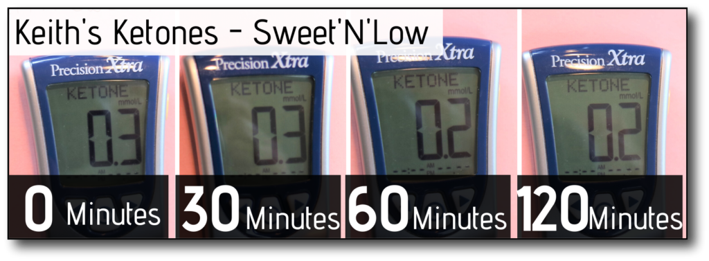 sweetener-Break-An-intermittent-Fast-Sweetnlow-K-Ketones