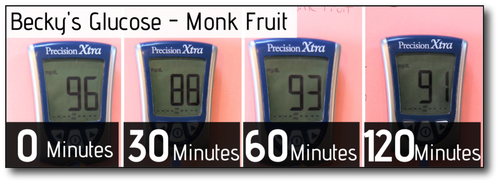 sweetener in coffee and fasting Monk Fruit female glucose