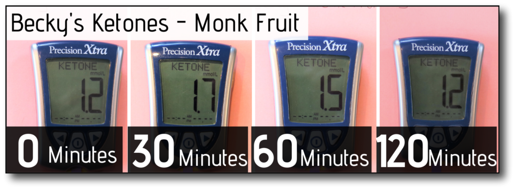 sweetener in coffee and fasting Monk Fruit female ketones