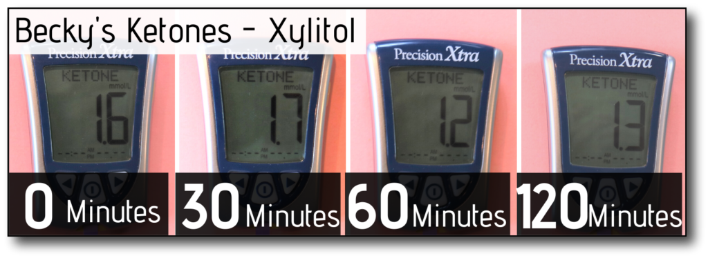sweetener in coffee and fasting Xylitol- female Ketones