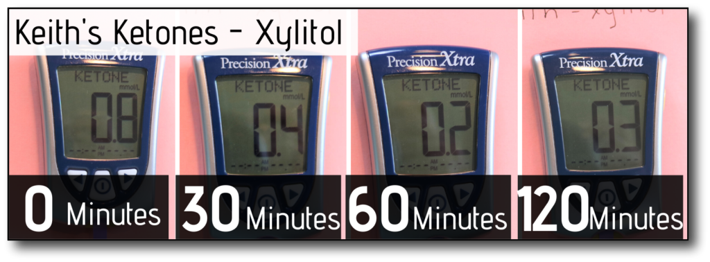 sweetener in coffee and fasting Xylitol- male Ketones