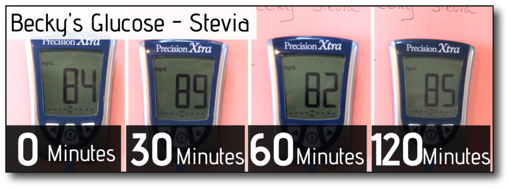 Stevia In Coffee - becky's glucose
