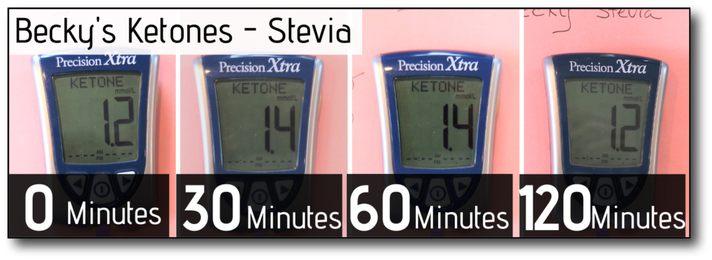 Stevia In Coffee - becky's ketones