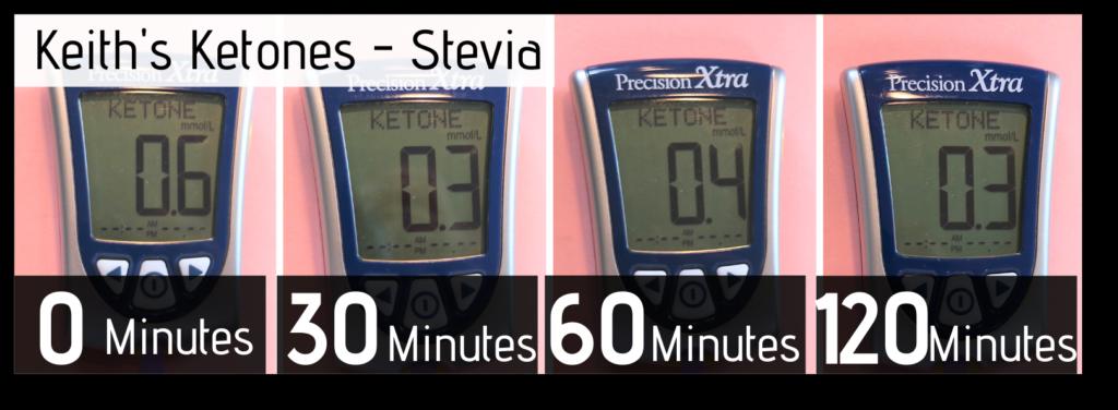 Stevia In Coffee - Keiths ketones