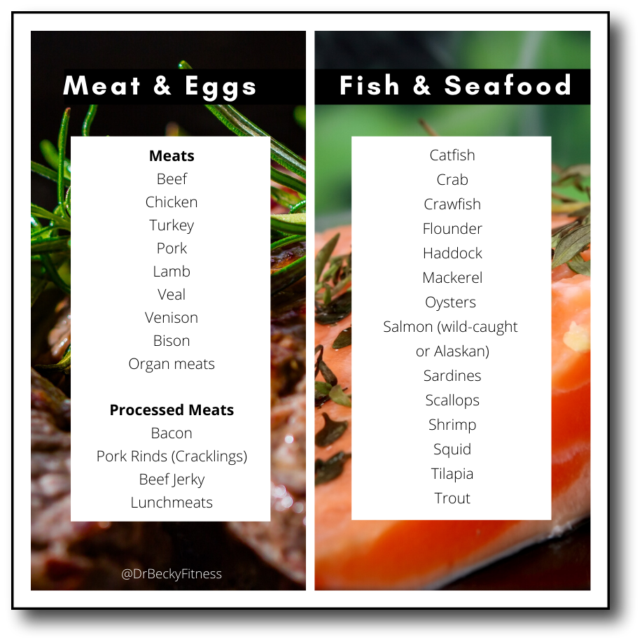 low carb choices of meat, eggs, fish, and seafood