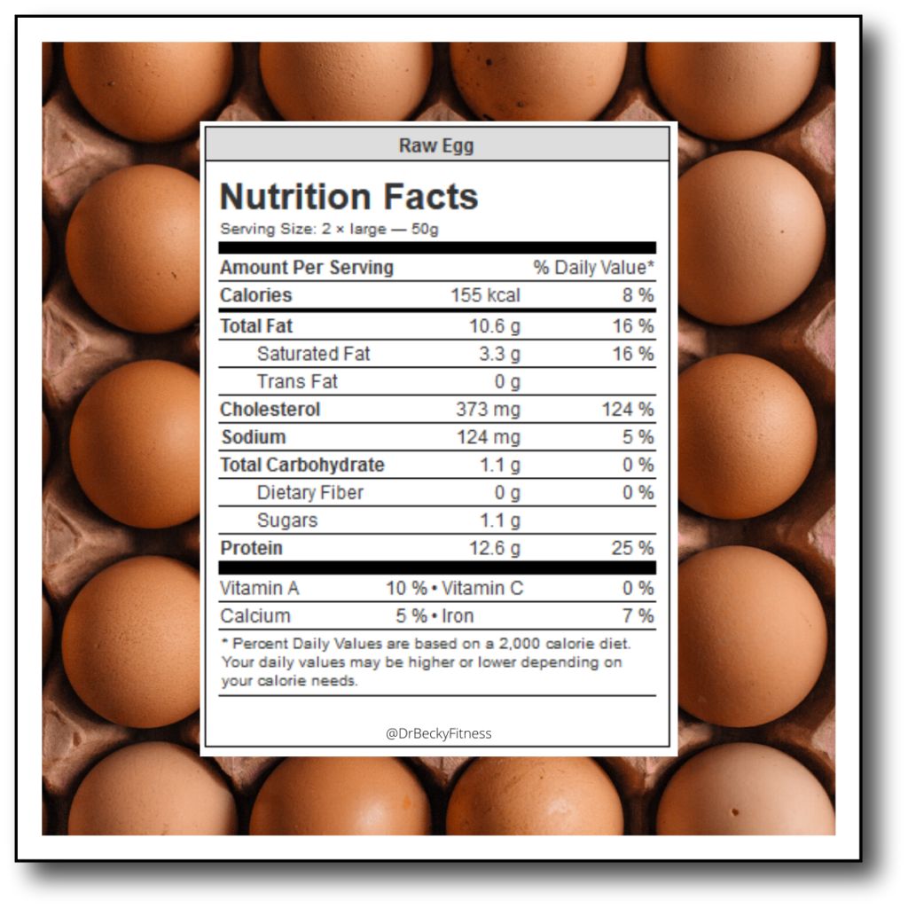 Raw Egg Nutrition Facts