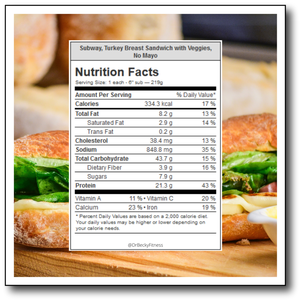 Turkey Breast Sandwich Nutrition Facts